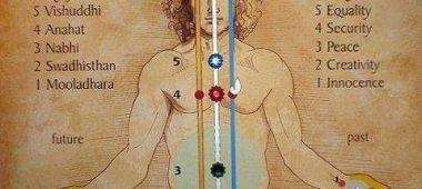 Čakry, energia, meditácia: workshop pre začiatočníkov